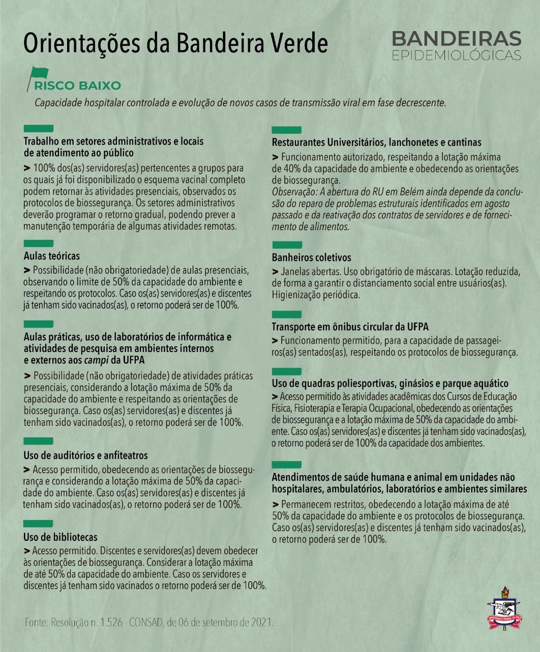Orientações sobre bandeira verde